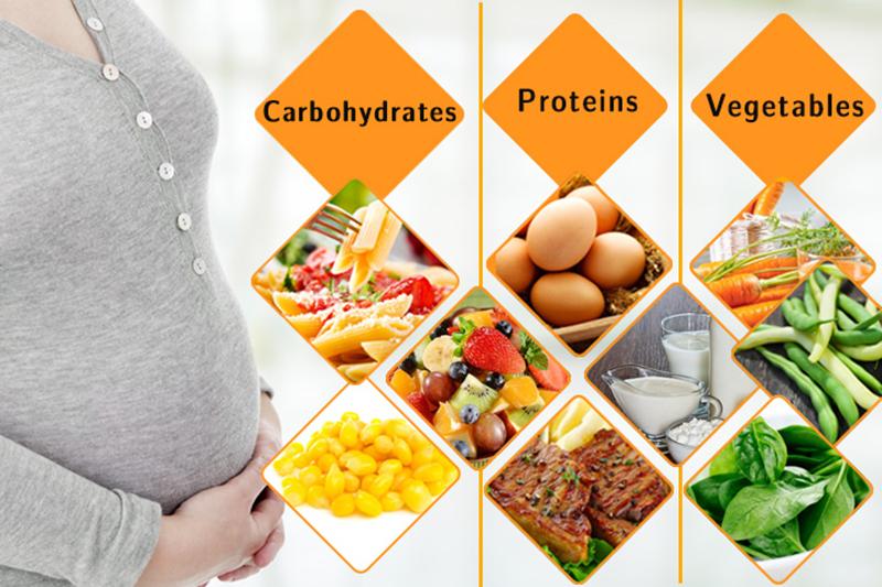 อาหารสำหรับคนท้อง
